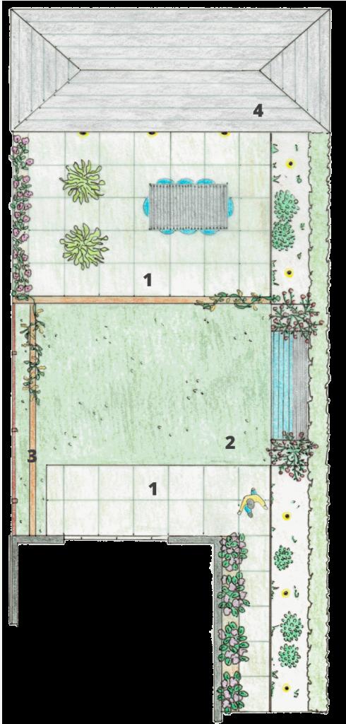Tuinschets kindvriendelijke tuin